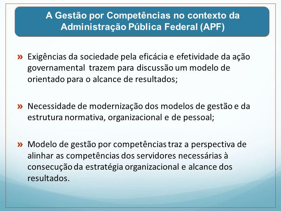 As Dimensões da Competência Fonte: Guia da Gestão da Capacitação por Competências(2012), com adaptações.
