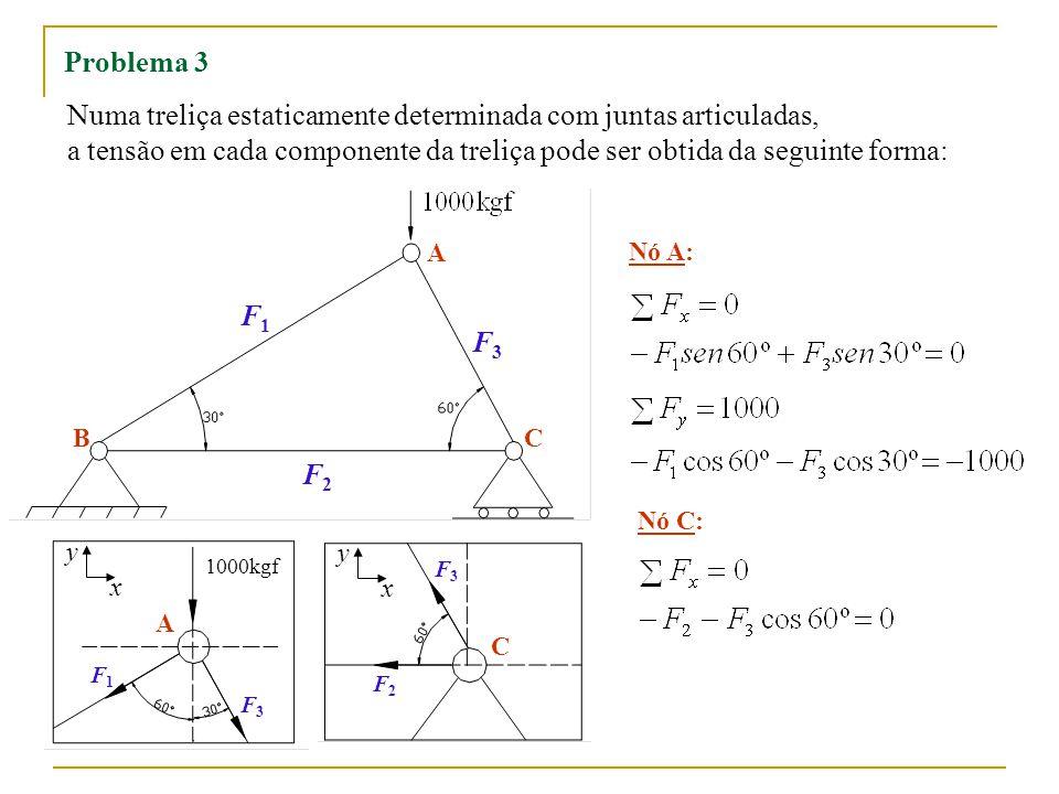 Resolva o sistema partindo do vetor nulo e obtendo a solução com precisão de 10 -4.