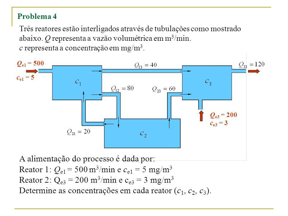 Q e3 = 200 c e3 = 3 Q e1 = 500 c e1 = 5 Através da lei de conservação de massa temos a seguinte igualdade: Portando poderemos escrever as seguintes equações: Sabemos que a vazão mássica q m (mg / min ) em cada tubulação é dada pela seguinte relação: Reator 1: Reator 2: Reator 3: