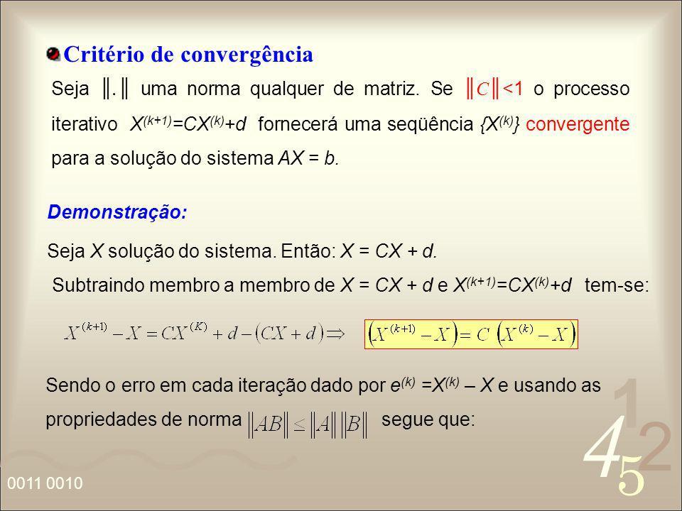 4 2 5 1 0011 0010 Seja. uma norma qualquer de matriz. Se C <1 o processo iterativo X (k+1) =CX (k) +d fornecerá uma seqüência {X (k) } convergente par