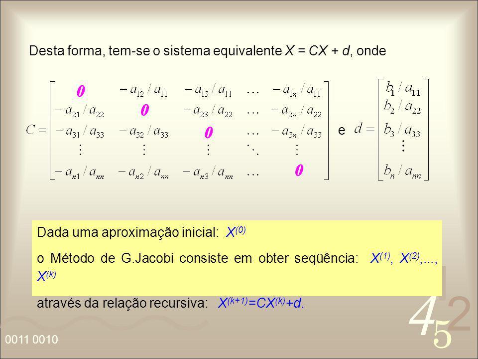 4 2 5 1 0011 0010 Desta forma, tem-se o sistema equivalente X = CX + d, onde e Dada uma aproximação inicial: X (0) o Método de G.Jacobi consiste em ob