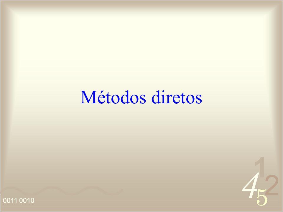 4 2 5 1 0011 0010 Métodos diretos