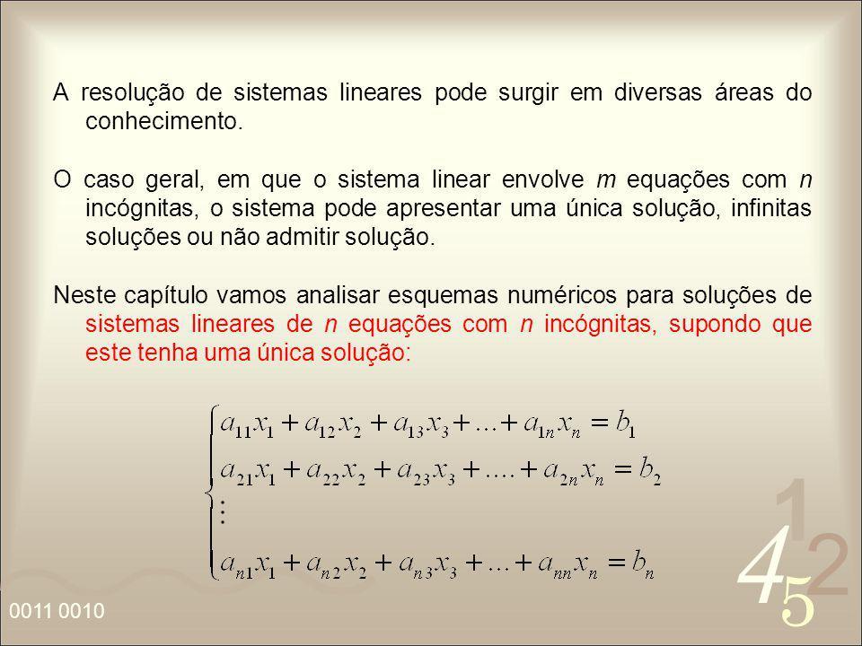 4 2 5 1 A resolução de sistemas lineares pode surgir em diversas áreas do conhecimento. O caso geral, em que o sistema linear envolve m equações com n