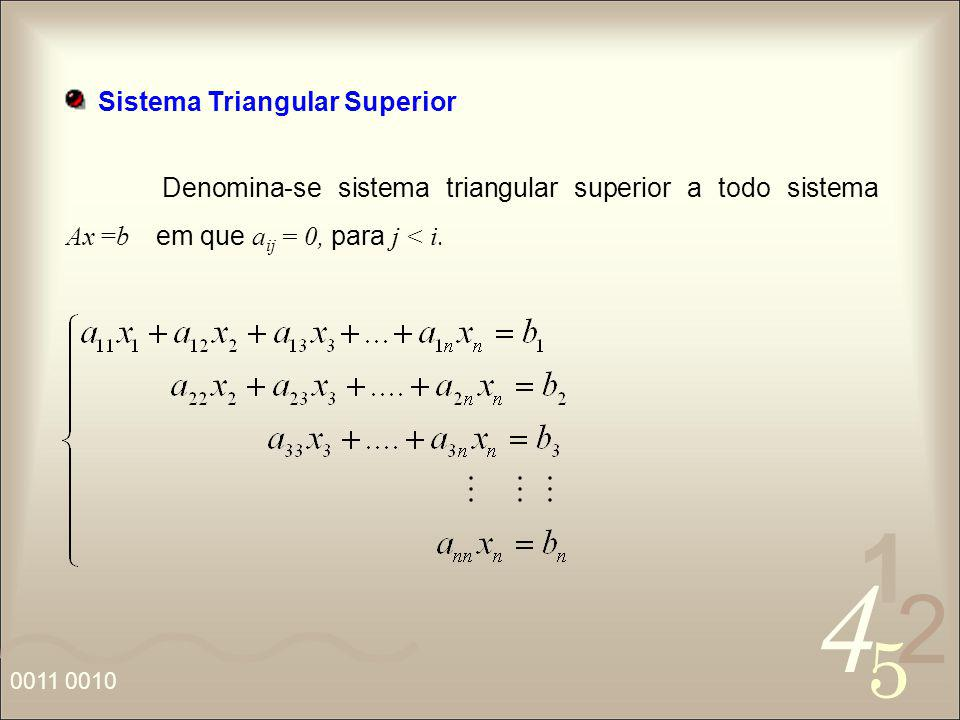 4 2 5 1 0011 0010 Sistema Triangular Superior Denomina-se sistema triangular superior a todo sistema Ax =b em que a ij = 0, para j < i.
