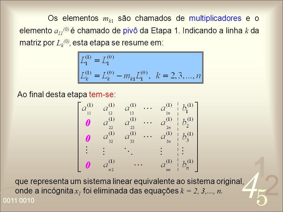 4 2 5 1 0011 0010 Os elementos m k1 são chamados de multiplicadores e o elemento a 11 (0) é chamado de pivô da Etapa 1. Indicando a linha k da matriz