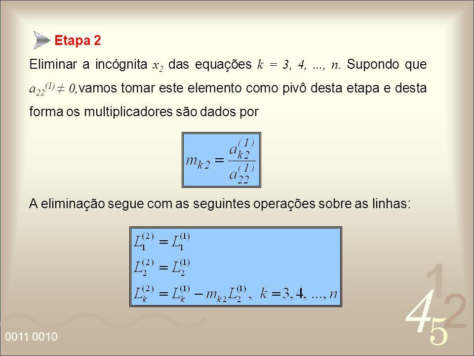 4 2 5 1 0011 0010 Etapa 2 Eliminar a incógnita x 2 das equações k = 3, 4,..., n. Supondo que a 22 (1) 0, vamos tomar este elemento como pivô desta eta