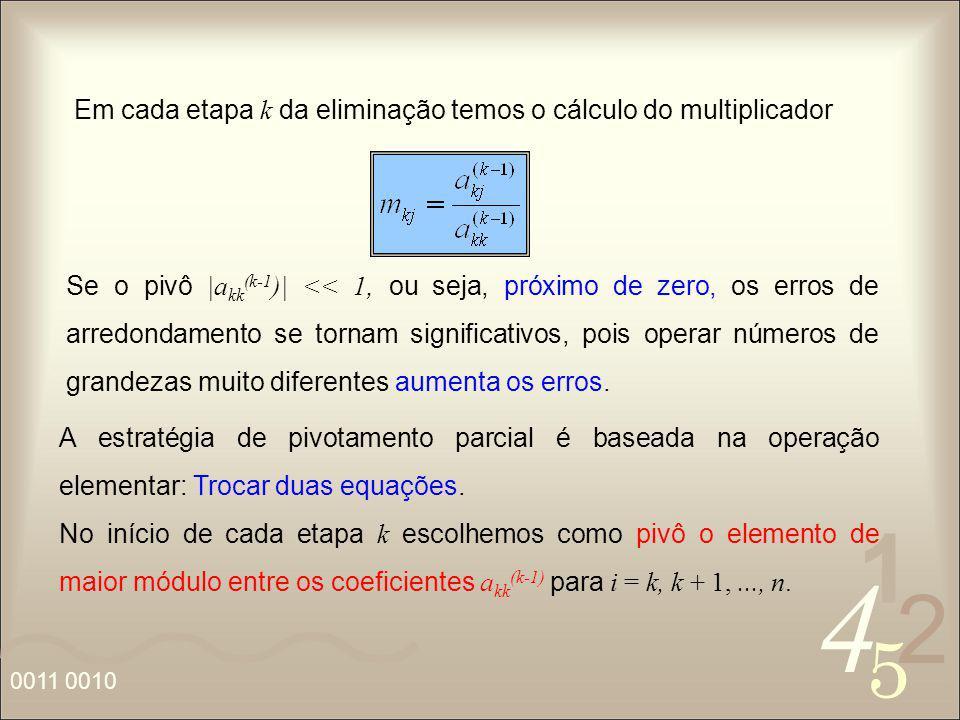 4 2 5 1 0011 0010 Em cada etapa k da eliminação temos o cálculo do multiplicador Se o pivô  a kk (k-1 )  << 1, ou seja, próximo de zero, os erros de a