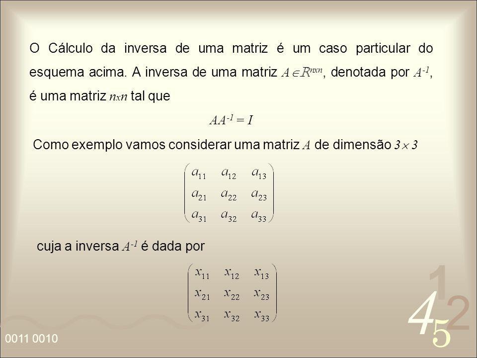4 2 5 1 0011 0010 O Cálculo da inversa de uma matriz é um caso particular do esquema acima. A inversa de uma matriz A R nxn, denotada por A -1, é uma
