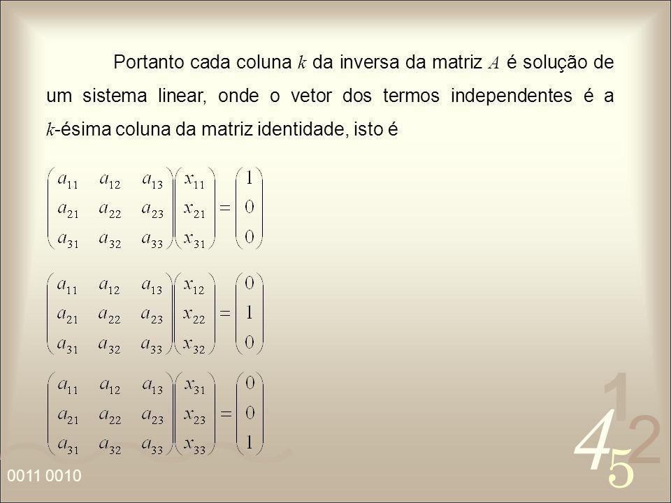 4 2 5 1 0011 0010 Portanto cada coluna k da inversa da matriz A é solução de um sistema linear, onde o vetor dos termos independentes é a k -ésima col