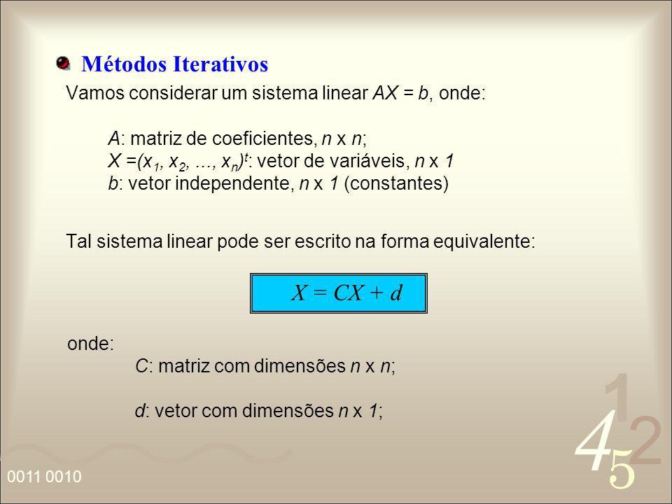 4 2 5 1 0011 0010 Métodos Iterativos Vamos considerar um sistema linear AX = b, onde: A: matriz de coeficientes, n x n; X =(x 1, x 2,..., x n ) t : ve