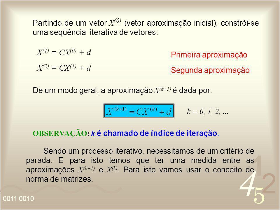 4 2 5 1 0011 0010 Partindo de um vetor X (0) (vetor aproximação inicial), constrói-se uma seqüência iterativa de vetores: Primeira aproximação De um m