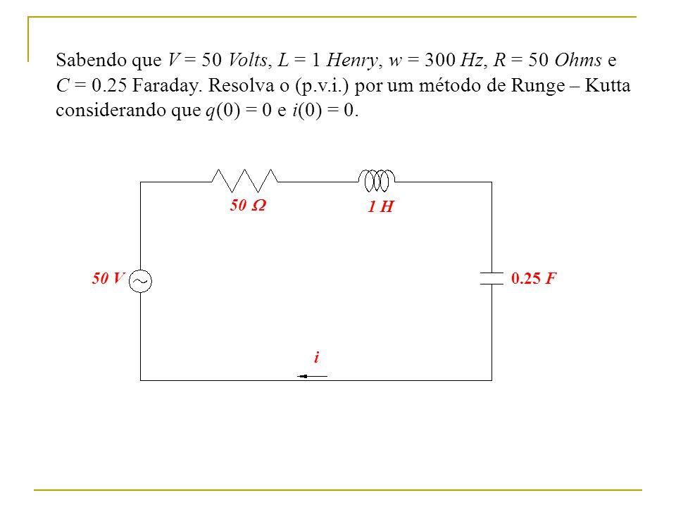 Sabendo que V = 50 Volts, L = 1 Henry, w = 300 Hz, R = 50 Ohms e C = 0.25 Faraday. Resolva o (p.v.i.) por um método de Runge – Kutta considerando que