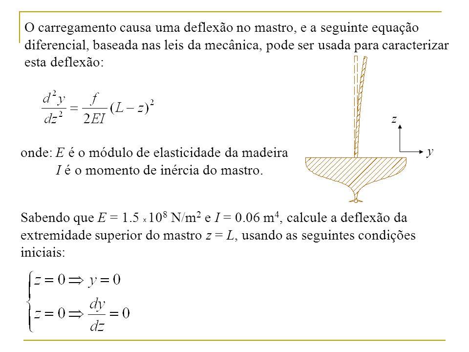 O carregamento causa uma deflexão no mastro, e a seguinte equação diferencial, baseada nas leis da mecânica, pode ser usada para caracterizar esta def