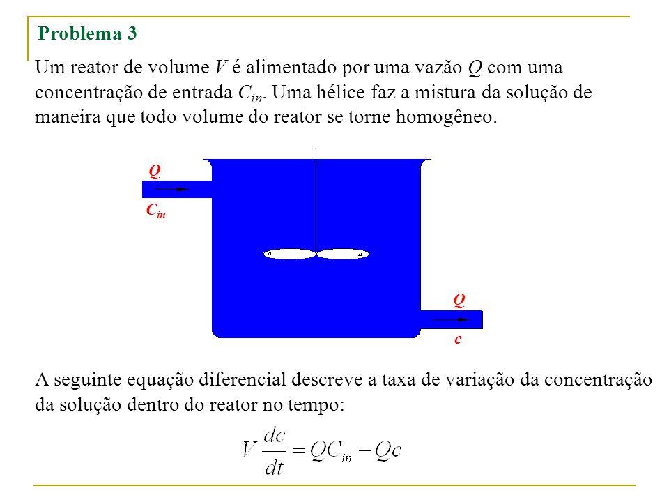 Problema 3 Um reator de volume V é alimentado por uma vazão Q com uma concentração de entrada C in. Uma hélice faz a mistura da solução de maneira que