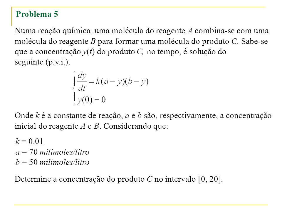 Problema 5 Numa reação química, uma molécula do reagente A combina-se com uma molécula do reagente B para formar uma molécula do produto C. Sabe-se qu