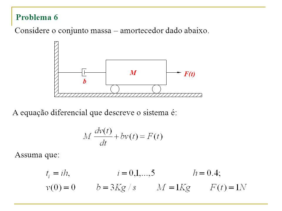 Problema 6 Considere o conjunto massa – amortecedor dado abaixo. A equação diferencial que descreve o sistema é: Assuma que: M b F(t)