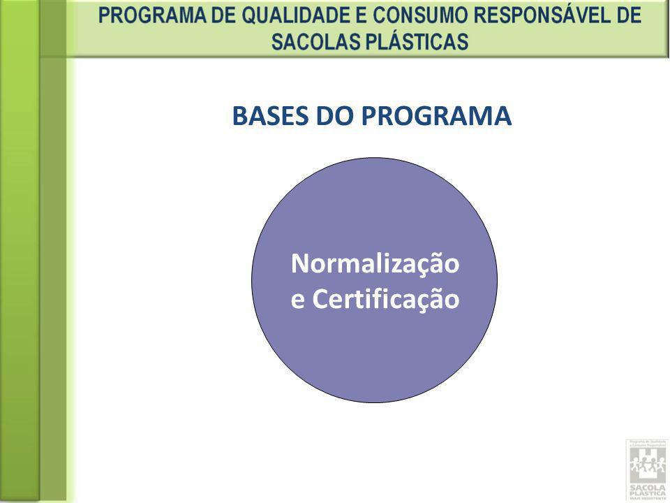 Normalização e Certificação BASES DO PROGRAMA