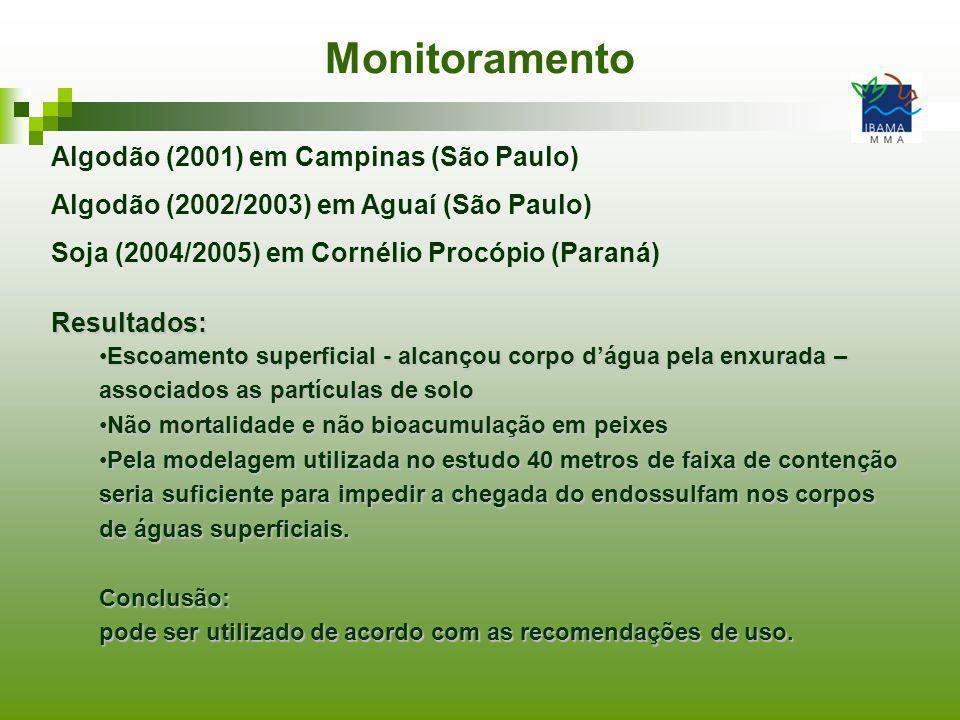 Monitoramento Algodão (2001) em Campinas (São Paulo) Algodão (2002/2003) em Aguaí (São Paulo) Soja (2004/2005) em Cornélio Procópio (Paraná)Resultados