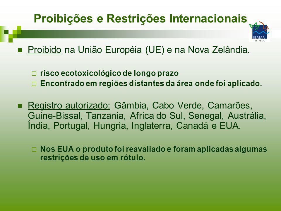 Proibições e Restrições Internacionais Proibido na União Européia (UE) e na Nova Zelândia. risco ecotoxicológico de longo prazo Encontrado em regiões