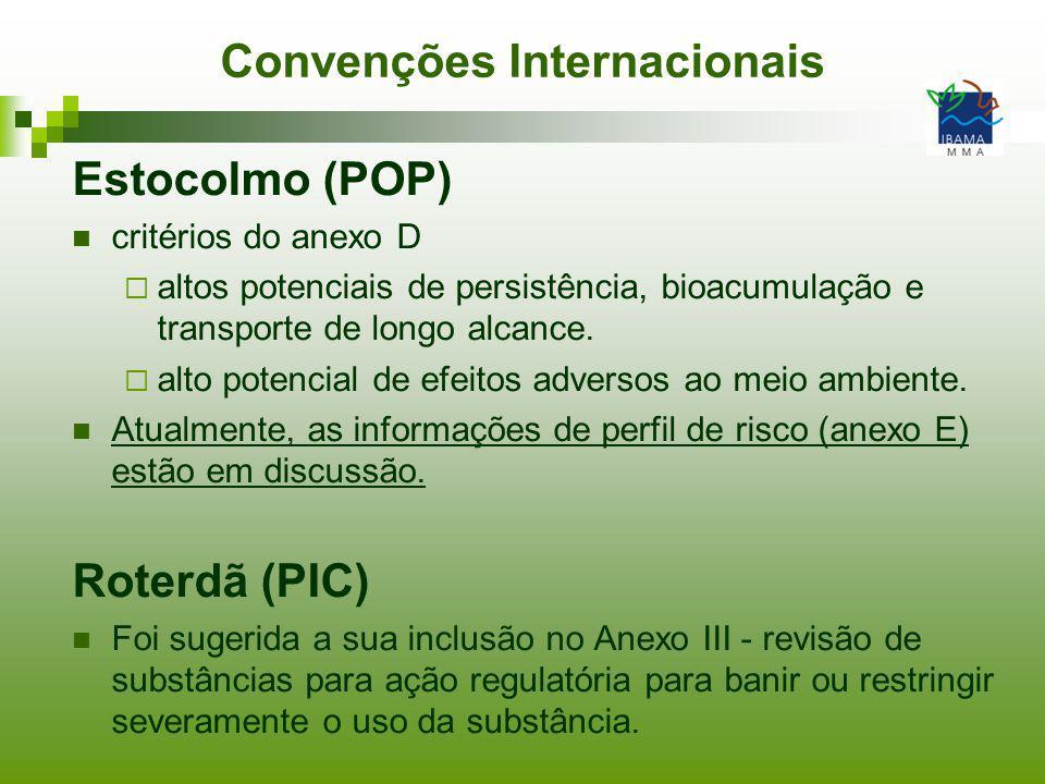 Convenções Internacionais Estocolmo (POP) critérios do anexo D altos potenciais de persistência, bioacumulação e transporte de longo alcance. alto pot