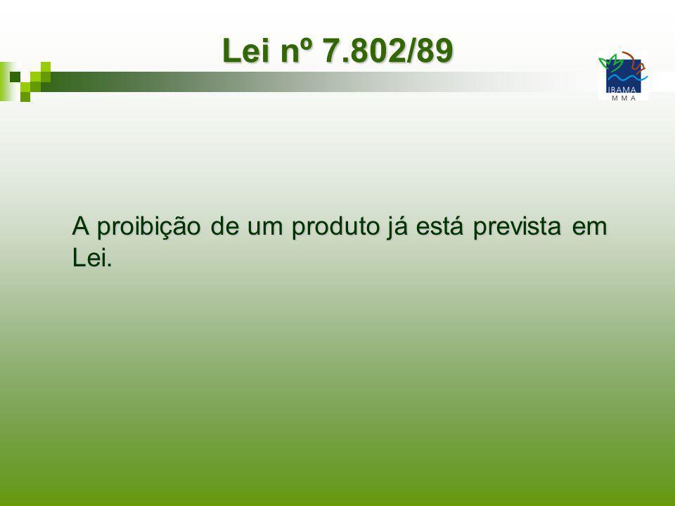 Lei nº 7.802/89 A proibição de um produto já está prevista em Lei.