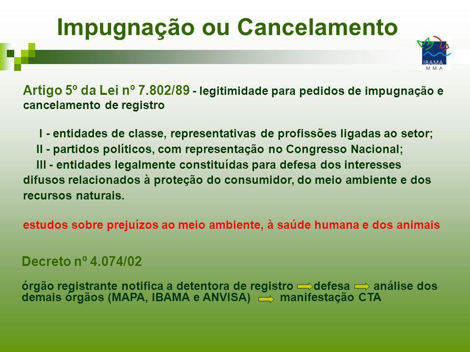 Impugnação ou Cancelamento Artigo 5º da Lei nº 7.802/89 - legitimidade para pedidos de impugnação e cancelamento de registro I - entidades de classe,