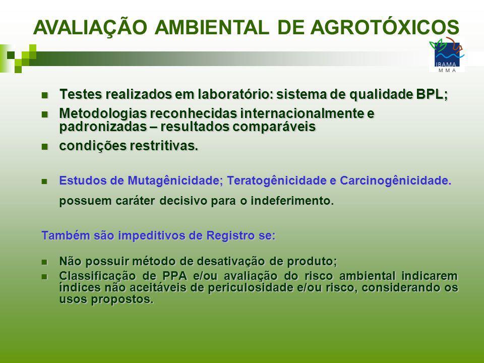 Testes realizados em laboratório: sistema de qualidade BPL; Testes realizados em laboratório: sistema de qualidade BPL; Metodologias reconhecidas inte