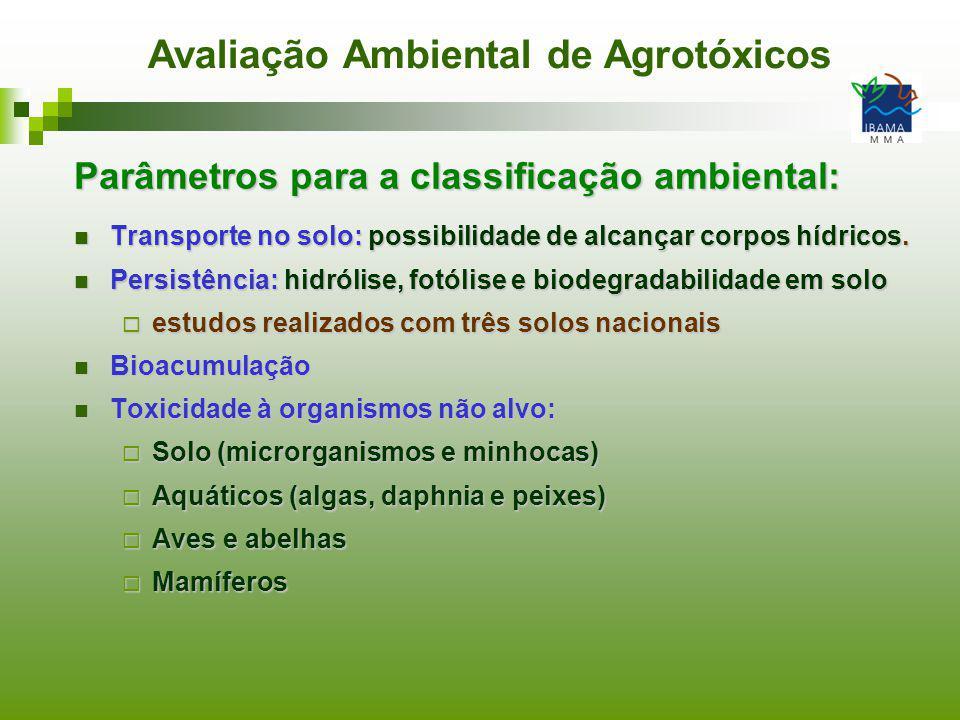 Parâmetros para a classificação ambiental: Transporte no solo: possibilidade de alcançar corpos hídricos. Transporte no solo: possibilidade de alcança