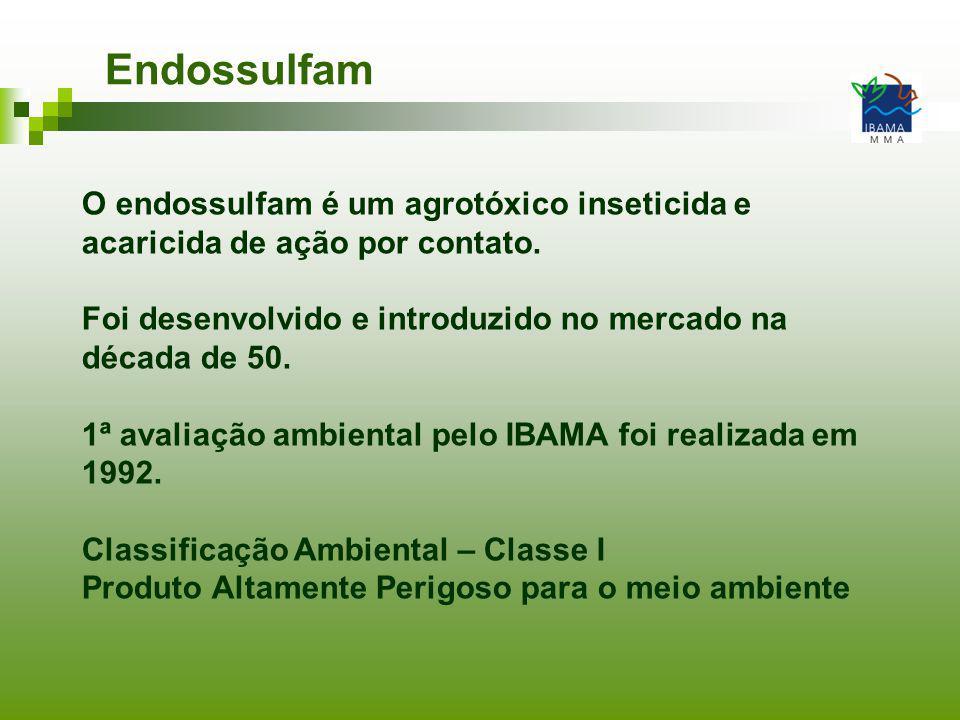 Endossulfam O endossulfam é um agrotóxico inseticida e acaricida de ação por contato. Foi desenvolvido e introduzido no mercado na década de 50. 1ª av