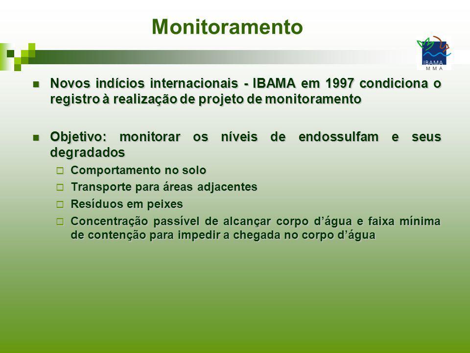 Monitoramento Novos indícios internacionais - IBAMA em 1997 condiciona o registro à realização de projeto de monitoramento Novos indícios internaciona