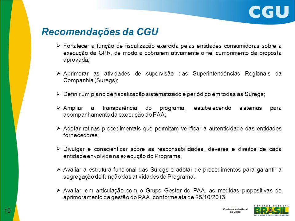11 Providências já adotadas pela Conab Foi elaborado Plano de Fiscalização do PAA, de abrangência nacional, que é executado pela Superintendência de Fiscalização (SUFIS).
