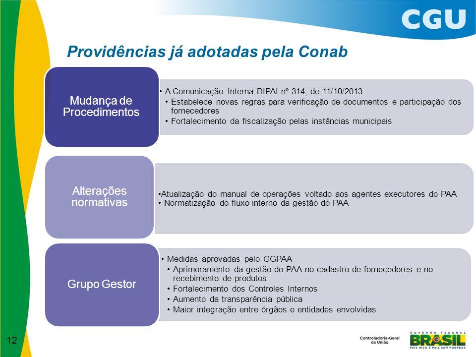 13 Ações Correcionais adotadas pela CGU e CONAB Serra Talhada/PE possíveis irregularidades no PAA no município.