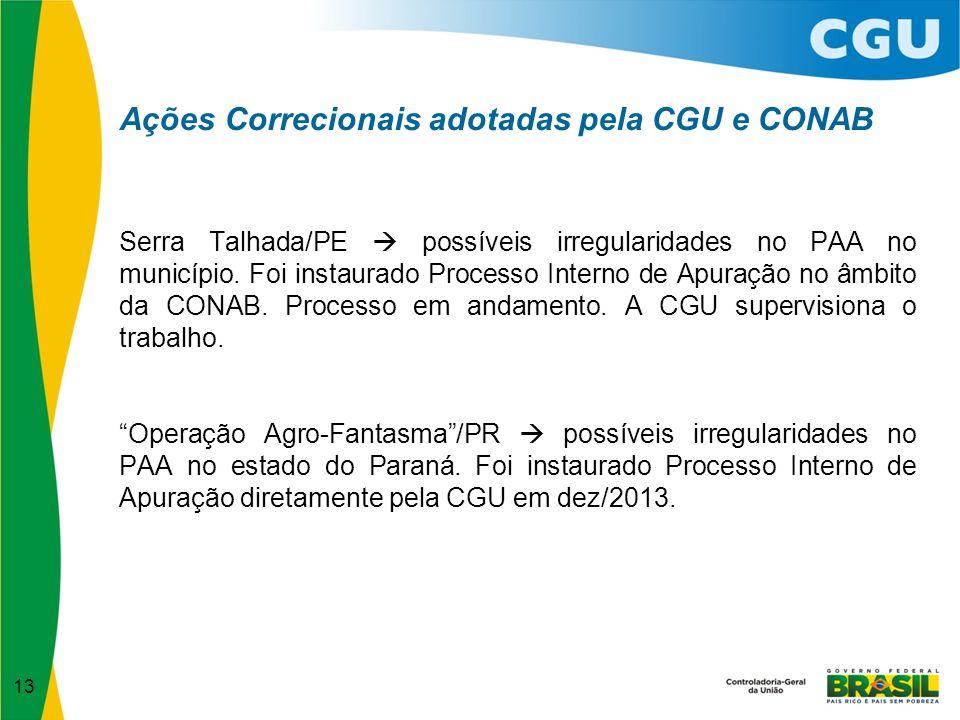 13 Ações Correcionais adotadas pela CGU e CONAB Serra Talhada/PE possíveis irregularidades no PAA no município. Foi instaurado Processo Interno de Apu