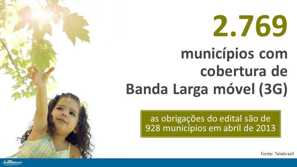 2.769 municípios com cobertura de Banda Larga móvel (3G) Fonte: Telebrasil as obrigações do edital são de 928 municípios em abril de 2013