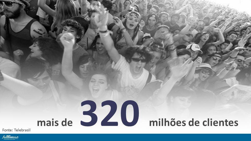1998 zero 63,5 milhões 16,3 milhões fixa 47,2 milhões móvel 70% de crescimento no ano de 2011 Banda Larga Fonte: Telebrasil fev/2012