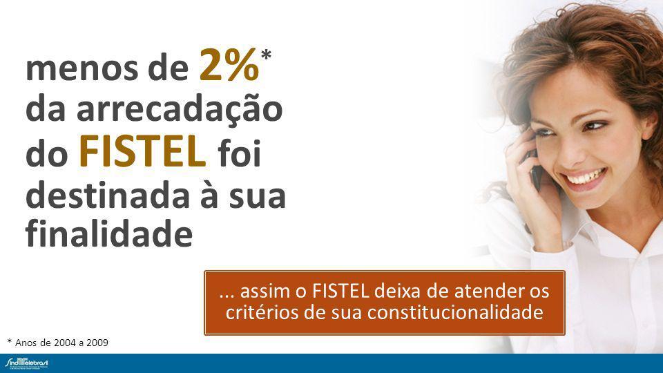 * Anos de 2004 a 2009 menos de 2% * da arrecadação do FISTEL foi destinada à sua finalidade...