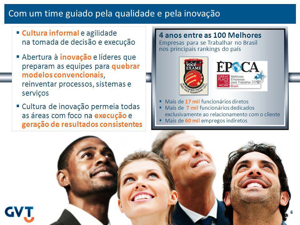 6 4 anos entre as 100 Melhores Empresas para se Trabalhar no Brasil nos principais rankings do país Com um time guiado pela qualidade e pela inovação Mais de 17 mil funcionários diretos Mais de 7 mil funcionários dedicados exclusivamente ao relacionamento com o cliente Mais de 60 mil empregos indiretos Cultura informal e agilidade na tomada de decisão e execução Abertura à inovação e líderes que preparam as equipes para quebrar modelos convencionais, reinventar processos, sistemas e serviços Cultura de inovação permeia todas as áreas com foco na execução e geração de resultados consistentes