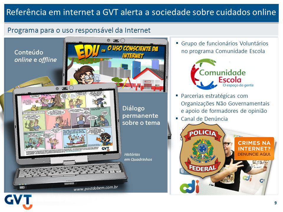 Referência em internet a GVT alerta a sociedade sobre cuidados online Programa para o uso responsável da Internet Conteúdo online e offline Guia impre