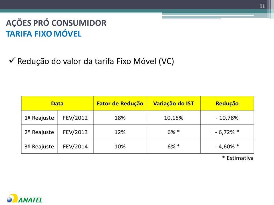 11 Redução do valor da tarifa Fixo Móvel (VC) AÇÕES PRÓ CONSUMIDOR TARIFA FIXO MÓVEL