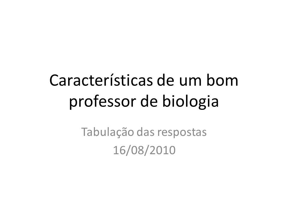 Características de um bom professor de biologia Tabulação das respostas 16/08/2010