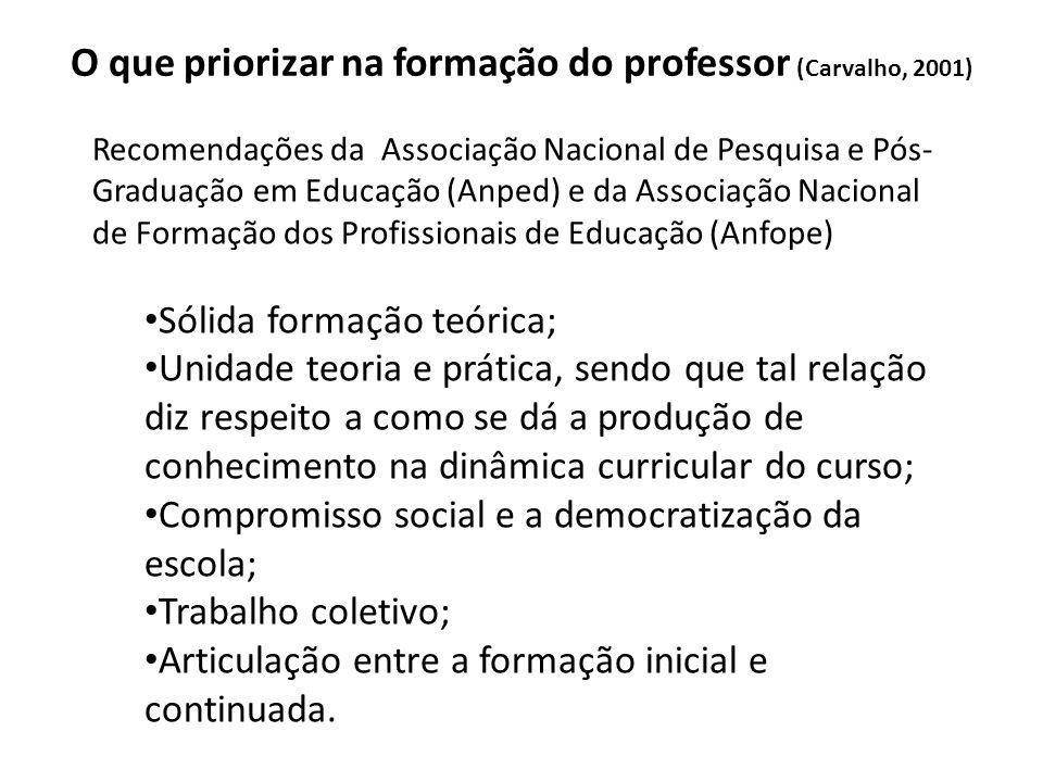O que priorizar na formação do professor (Carvalho, 2001) Recomendações da Associação Nacional de Pesquisa e Pós- Graduação em Educação (Anped) e da A