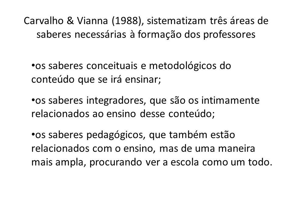 Carvalho & Vianna (1988), sistematizam três áreas de saberes necessárias à formação dos professores os saberes conceituais e metodológicos do conteúdo