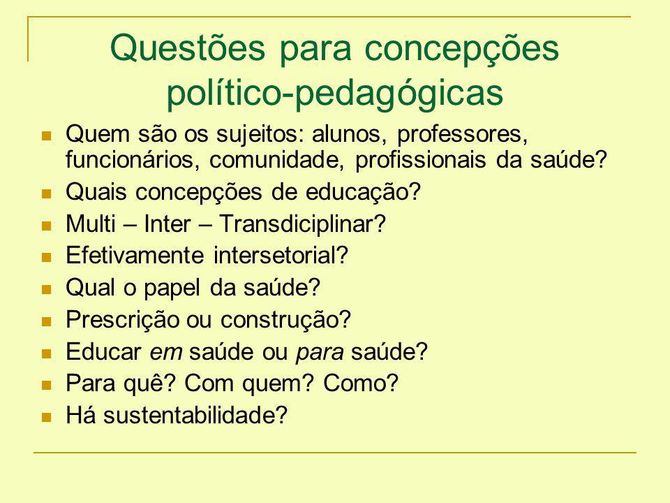 Questões para concepções político-pedagógicas Quem são os sujeitos: alunos, professores, funcionários, comunidade, profissionais da saúde? Quais conce