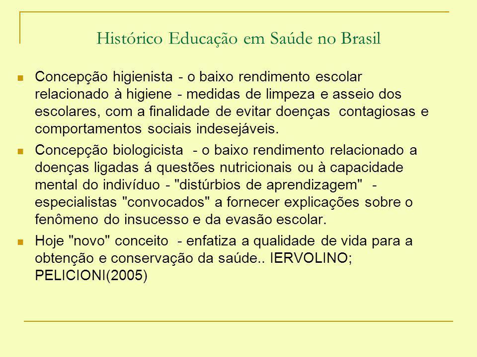 Histórico Educação em Saúde no Brasil Concepção higienista - o baixo rendimento escolar relacionado à higiene - medidas de limpeza e asseio dos escola