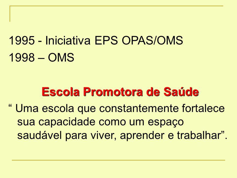 1995 - Iniciativa EPS OPAS/OMS 1998 – OMS Escola Promotora de Saúde Uma escola que constantemente fortalece sua capacidade como um espaço saudável par