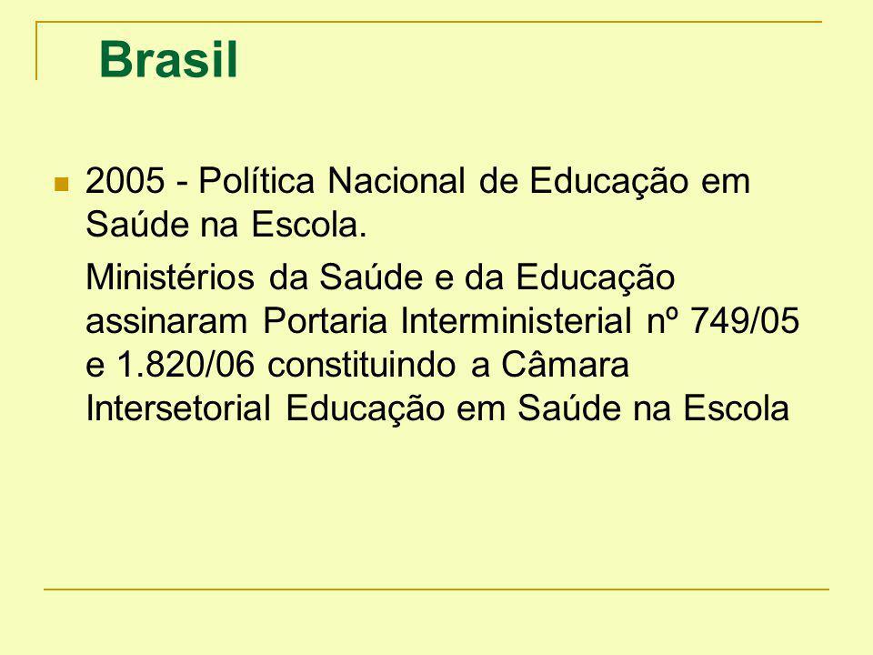 2005 - Política Nacional de Educação em Saúde na Escola. Ministérios da Saúde e da Educação assinaram Portaria Interministerial nº 749/05 e 1.820/06 c