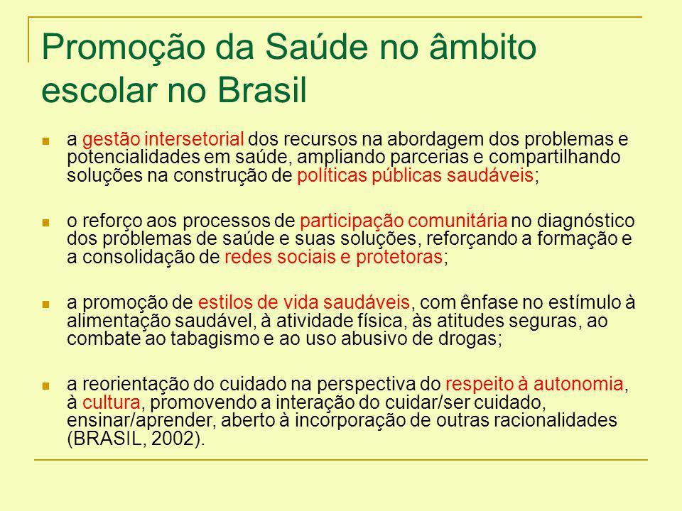 Promoção da Saúde no âmbito escolar no Brasil a gestão intersetorial dos recursos na abordagem dos problemas e potencialidades em saúde, ampliando par