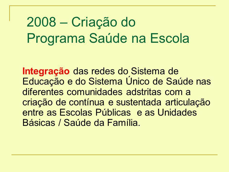 2008 – Criação do Programa Saúde na Escola Integração das redes do Sistema de Educação e do Sistema Único de Saúde nas diferentes comunidades adstrita