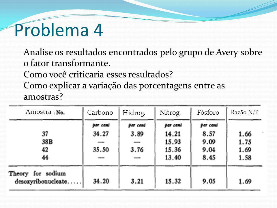 Problema 4 Analise os resultados encontrados pelo grupo de Avery sobre o fator transformante. Como você criticaria esses resultados? Como explicar a v