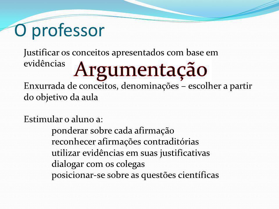 O professor Justificar os conceitos apresentados com base em evidências Enxurrada de conceitos, denominações – escolher a partir do objetivo da aula E